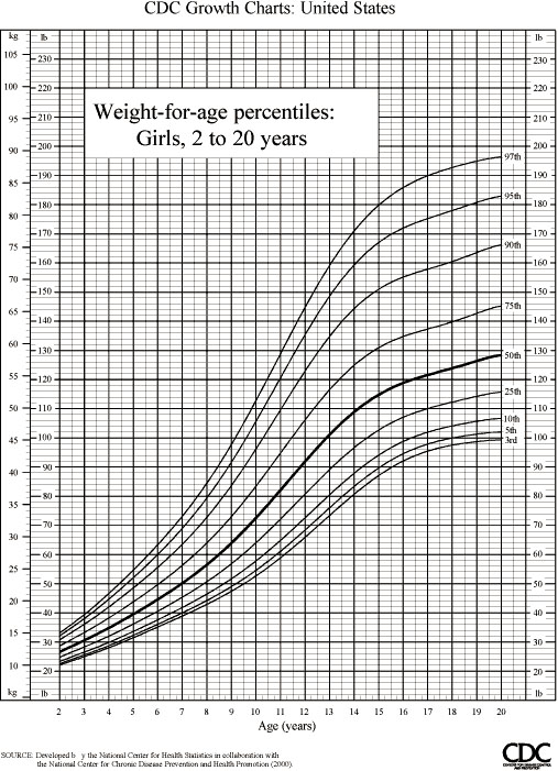 Image gallery normal weight for How much does composite decking weigh